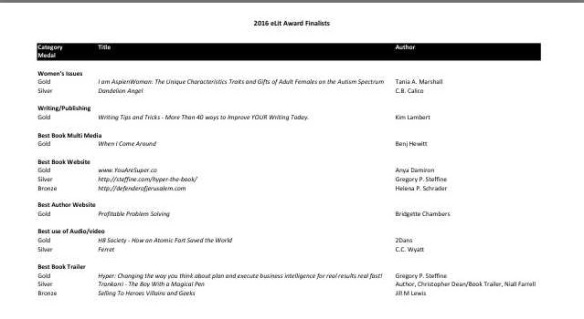 2016 Award Announcements